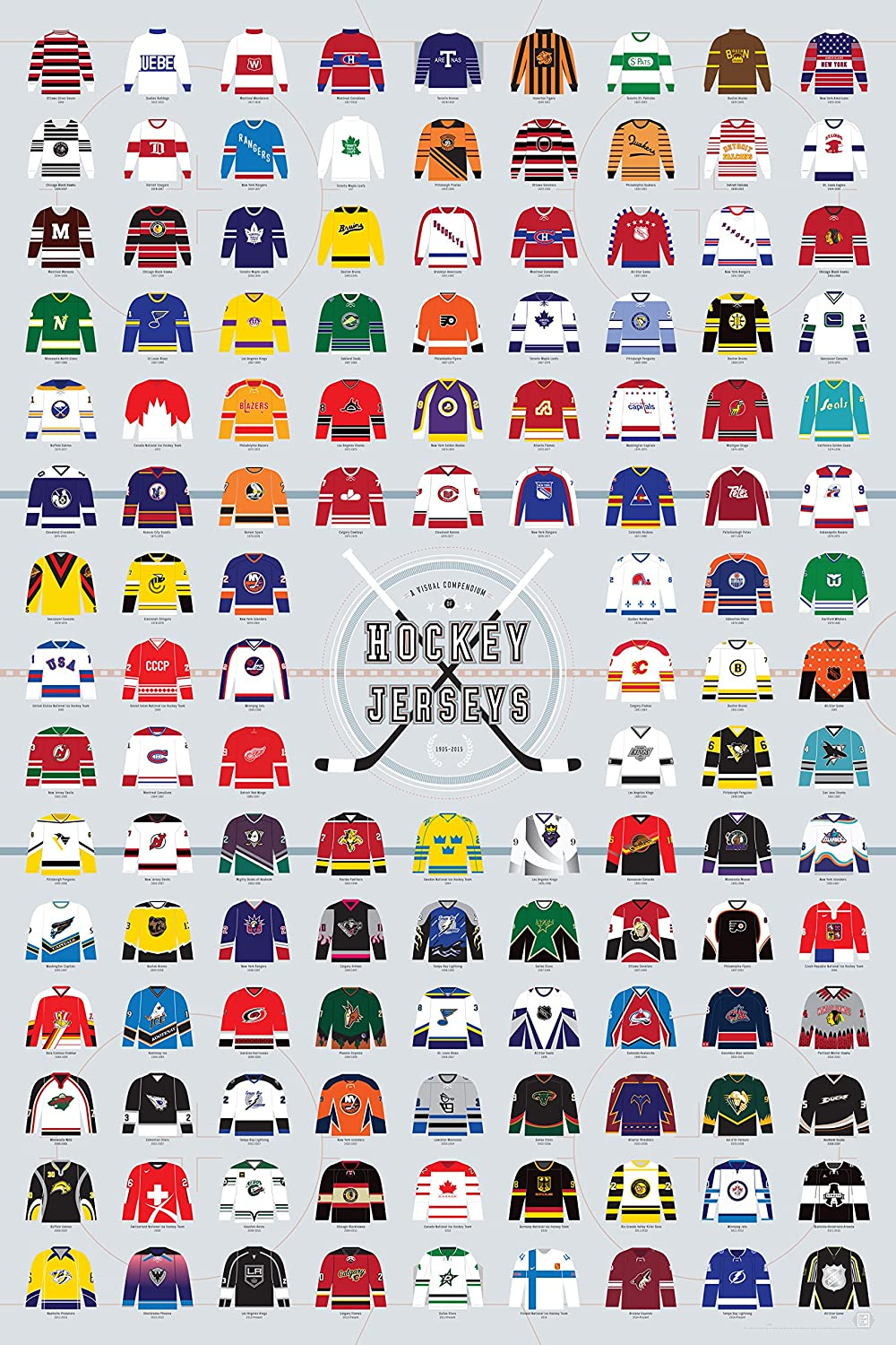 Pop Chart A Visual Compendium of Hockey Jerseys Poster Print, 24  x 36 , Multicolord