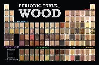 Best wood sample display Reviews