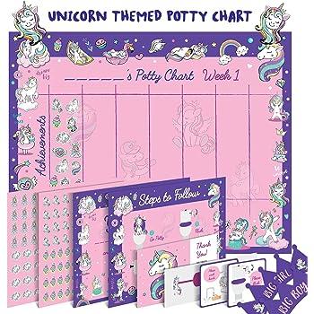 Orinal con dise/ño de unicornio musical antideslizante rosa rosa