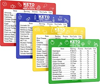 Keto Diet Cheat Sheet Magnets (Set of 4) Quick Guide Fridge Magnet Reference Charts for Ketogenic Diet Foods - Including Meat & Nuts, Fruit & Veg, Dairy, Oils & Condiments By SunnyKeto
