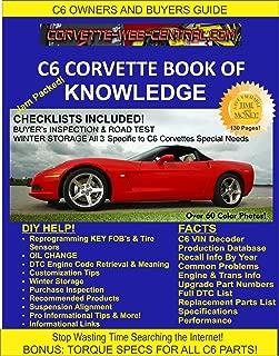 Best c6 corvette specs Reviews