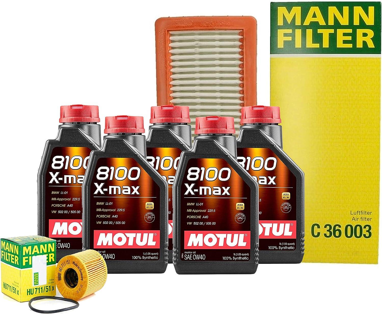 5L 8100 Seasonal Wrap Introduction Xmax 0W40 Filter Motor Weekly update Air Kit R61 Oil 1. Change Paceman