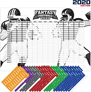 Fantasy Football Draft Board 2020 Kit with Player Labels - Classic Edition