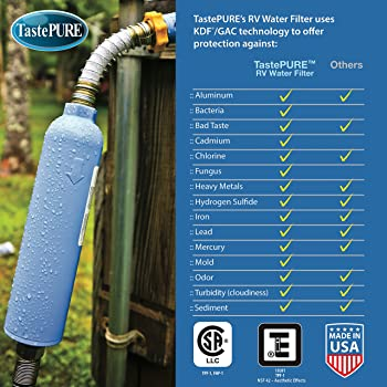 Explore Inline Water Filters For Hoses Amazon Com