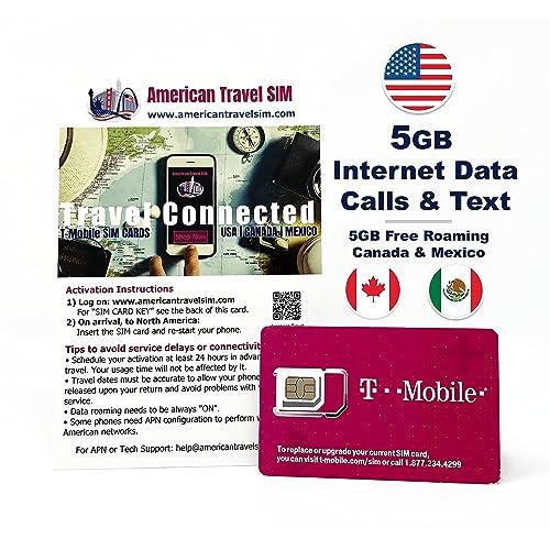 Prepaid SIM Karten: Amazon.de