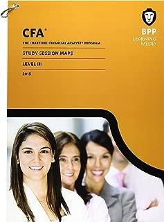 CFA Level 3: Study Session Maps