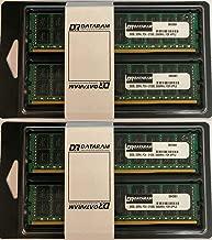 128GB DATARAM DDR4 ECC 2666 Memory Compatible with Apple iMac PRO 1,1 A1862 Late 2017