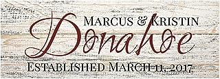Personalized Last Name Sign Established Plaque
