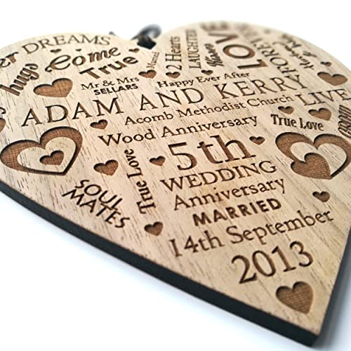 15th Wedding Anniversary Gifts Amazon