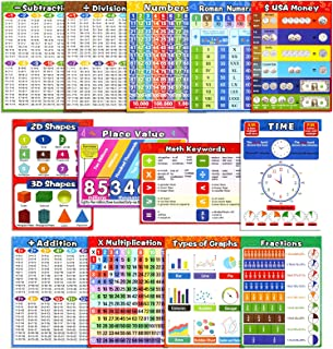 Math Educational Learning Posters,Laminated Math Charts with Tape for Children Kids Homeschool Elementary and Middle Schoo...