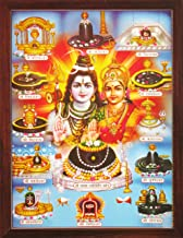 Handicraft Store Shiva with Parvati with 12 Jyotirlinga, A Poster Painting with Frame for Hindu Religious Worship Purpose