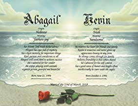 Rose On Beach - Personalized ANY First Name Meaning Keepsake Print 8.5