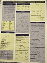 Best MCAT Quicksheet - Organic Chemistry (MM4021B); Kaplan Test Prep and Admissions Review