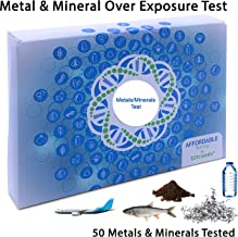 copper toxicity test kit