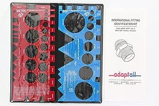 hydraulic thread identification kit