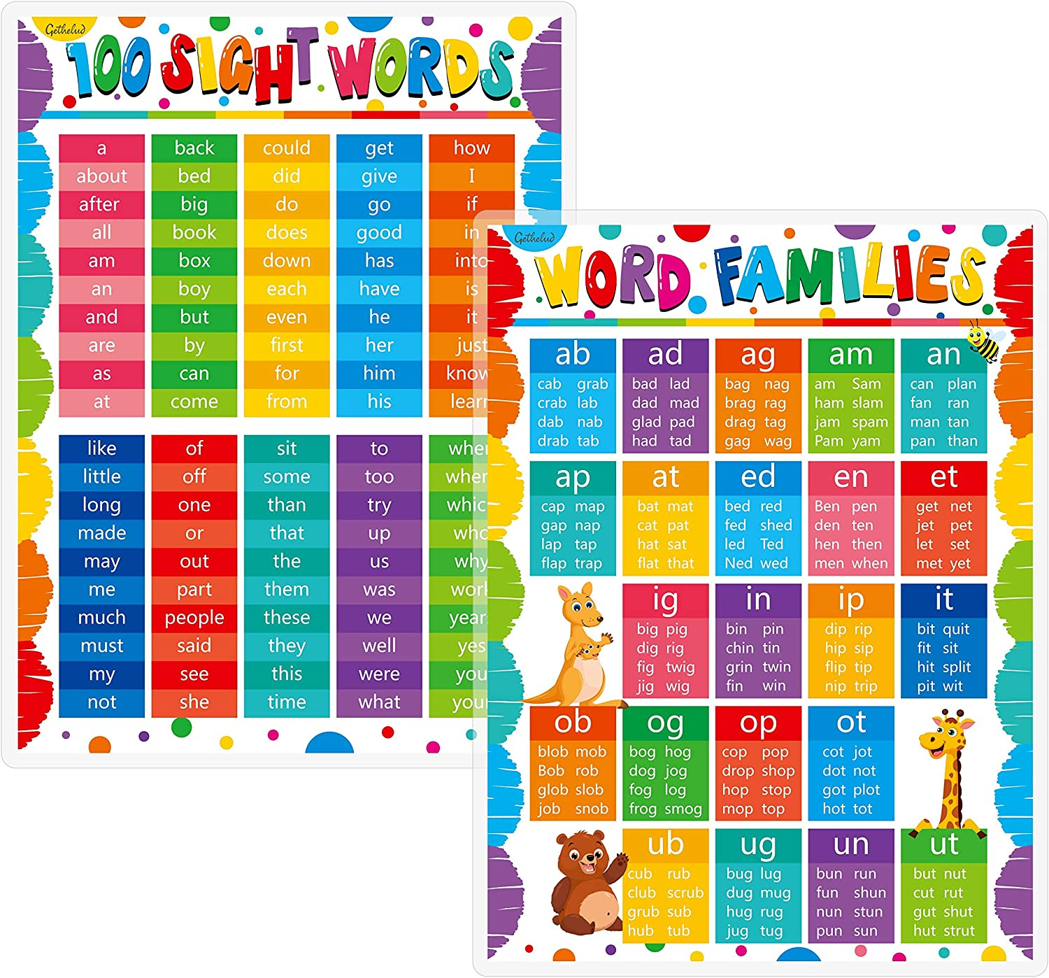 Sight Words and Word Families Laminated Posters for Kids (17
