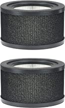 Fette Filter -Pack of 2 Replacement Air Purifier True HEPA Filters with Pre Filter Layer Compatible with Germ Guardian FLT...