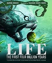 Years Of Human Life