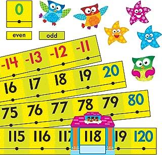 TREND enterprises, Inc. Owl-Stars! Number Line -20 to 120 Bulletin Bd. Set