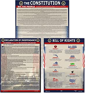 American Founding documents Laminated 3 pack: US Constitution, Declaration of Independence and Bill of Rights.
