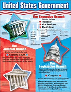 TREND enterprises, Inc. United States Government Learning Chart, 17