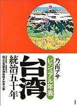 表紙: ビジュアル年表 台湾統治五十年   国立台湾歴史博物館