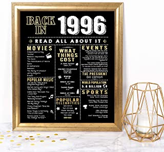 Katie Doodle 23rd Birthday Decorations Anniversary Party Supplies Card Gifts for Women Men Turning 23 Years Old | Includes 8x10 Back in 1996 Sign [Unframed], Black and Gold