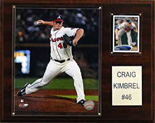 C & I Collectables 1215KIMBREL MLB 12 X 15 Craig Kimbrel Atlanta Braves Player Plaque