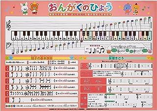 おんがくのひょう(楽譜基礎編) AKPO-2