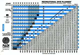 Padi Recreational Dive Planner Table With Instuctions