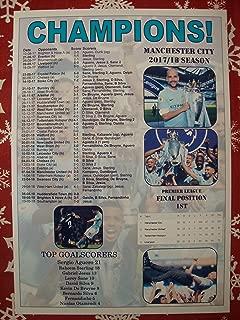 Sports Prints UK Manchester City 2018 Premier League champions - souvenir print