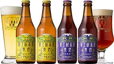 富士桜高原麦酒 アマゾン ピルス2本&ラオホ2本