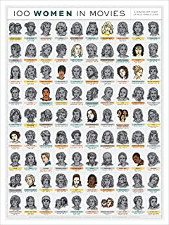 Curious Charts Commission 100 Badass Women in Movies | Scratch-Off Poster Gift