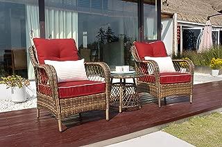 Best patio furniture sale wicker Reviews