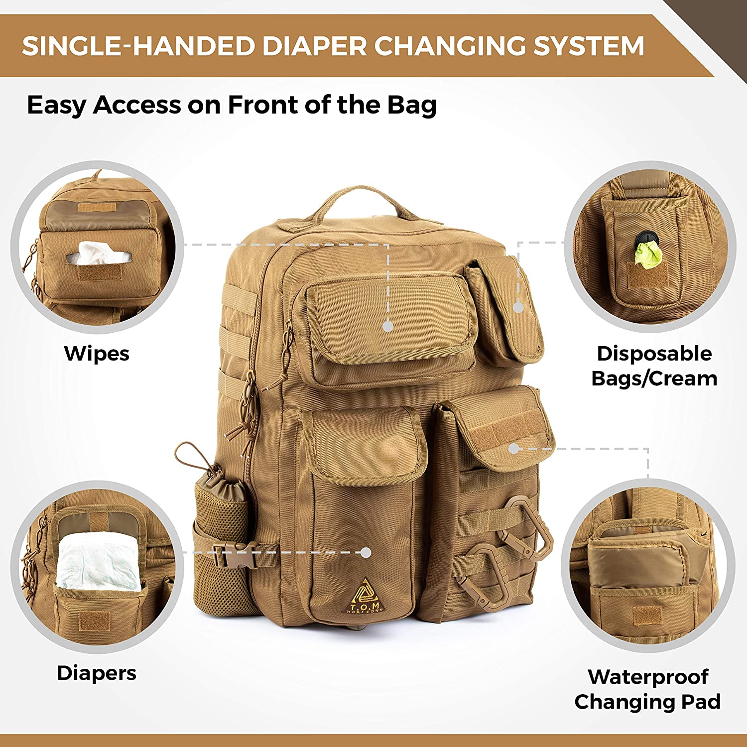 Sling Diaper Bag for Dad; Single-handed Diaper Changing System. Waterproof Changing Pad, Insulated Bottle Pouches. Men's Diaper Bag Backpack NEW for Fall 2020