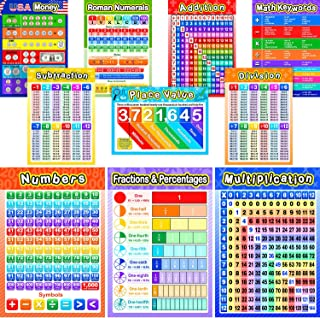 Blulu 12 Pieces Educational Math Posters for Kids with 80 Glue Point Dot for Elementary and Middle School Classroom Teach Multiplication Division Addition Subtraction Fractions Decimals, 16 x 11 Inch