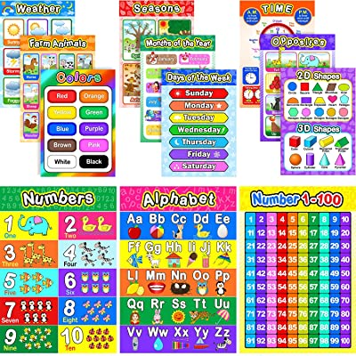 Educational Preschool Poster for Toddler and Ki...