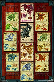 Trends International Dungeons Dragon Grid Wall Poster, 22.375