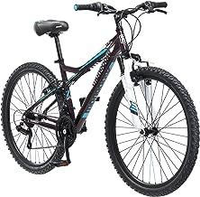 Best 16 frame mountain bike Reviews