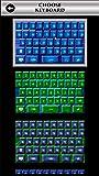 Zoom IMG-2 tastiere di circuito