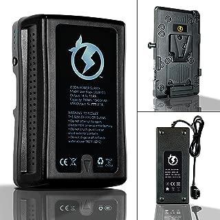 Juicebox Complete Battery Kit for Blackmagic Ursa and Ursa Mini