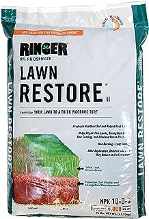 Best nitrogen based fertilizer brands Reviews