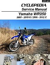 wr250r service manual