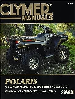 Clymer M366 Repair Manual