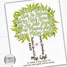 GIFT FOR TEACHER - Our Class Tree - Students Names - School - It Takes a Big Heart to Nurture and Grow Little Minds - PERSONALIZED Classroom Art - UNFRAMED Poster Print - Teacher Quotes - Class Gift