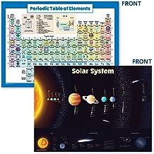 Póster del Sistema Solar y Tabla de Elementos periodica - 2