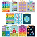 11 Educational Posters for Preschool Learning (Preschool Posters)