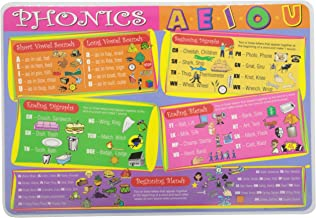 (Phonics) - Painless Learning Phonics Placemat