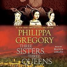 Best philippa gregory audiobook Reviews