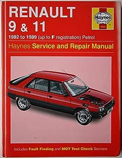 Best renault 9 hatchback Reviews